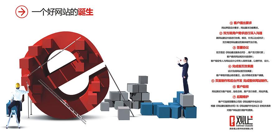 西安观止网站建设流程